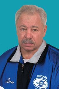 Ёрхов Сергей Михайлович